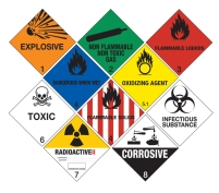 Carriage of Dangerous Goods Warning Triangles
